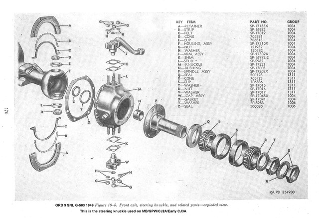 Willys M Jeeps Forums-viewtopic-Where does all the grease