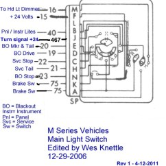 24 Volt Trolling Motor Battery Wiring Diagram Dicot Leaf Light Switch Willys Cj2a Jeep ~ Odicis