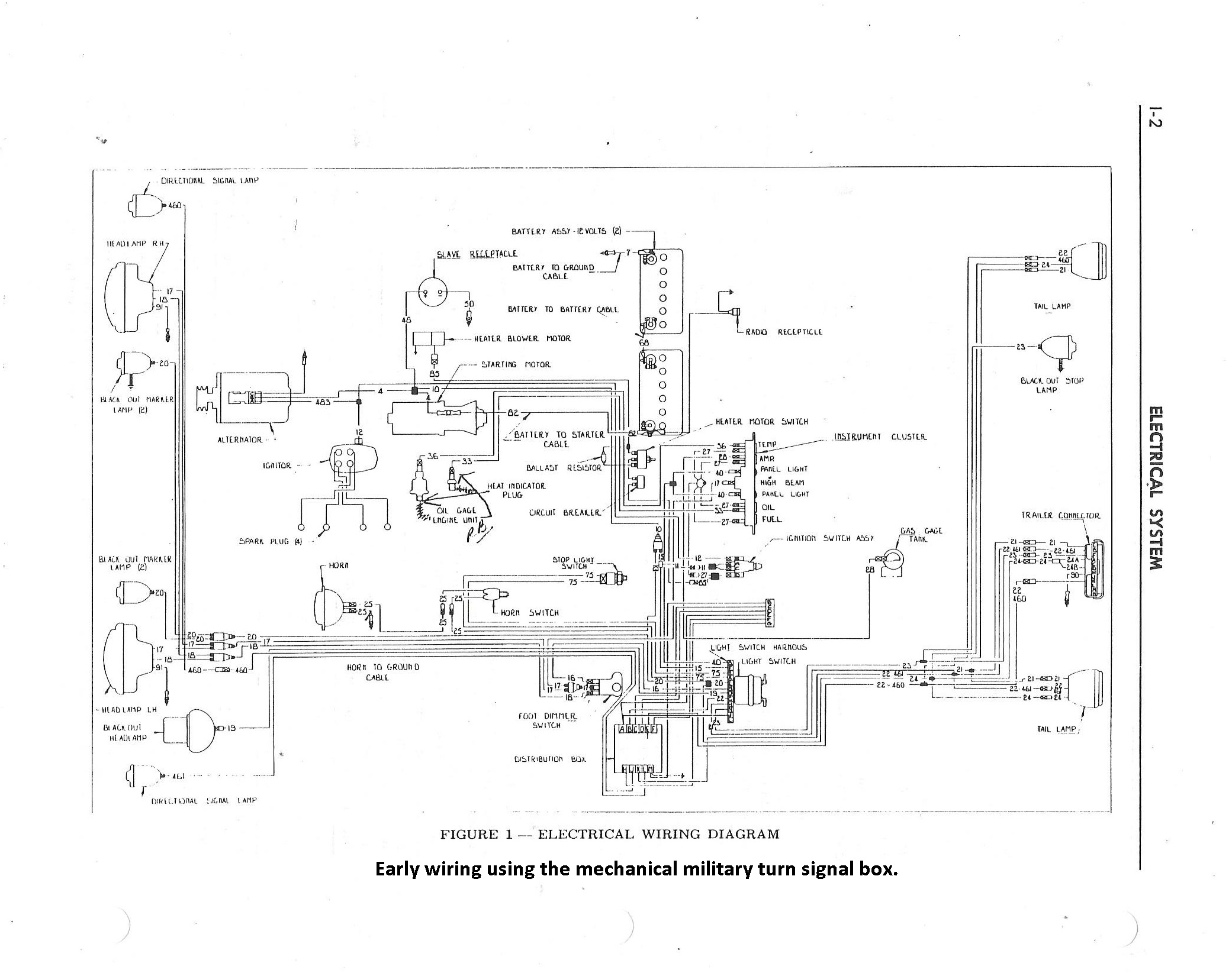 M38a1 Jeep Wiring Diagram M38a1 Wiring Diagram Wiring