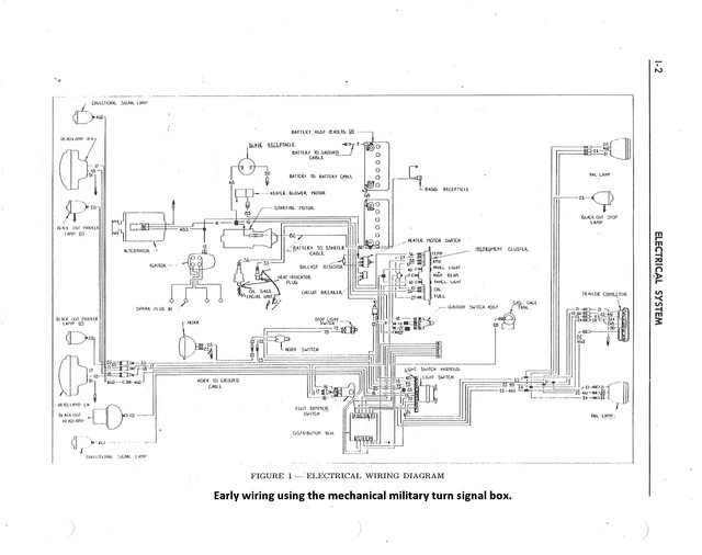 M38 Jeep Wiring Diagram. Jeep. Auto Wiring Diagram