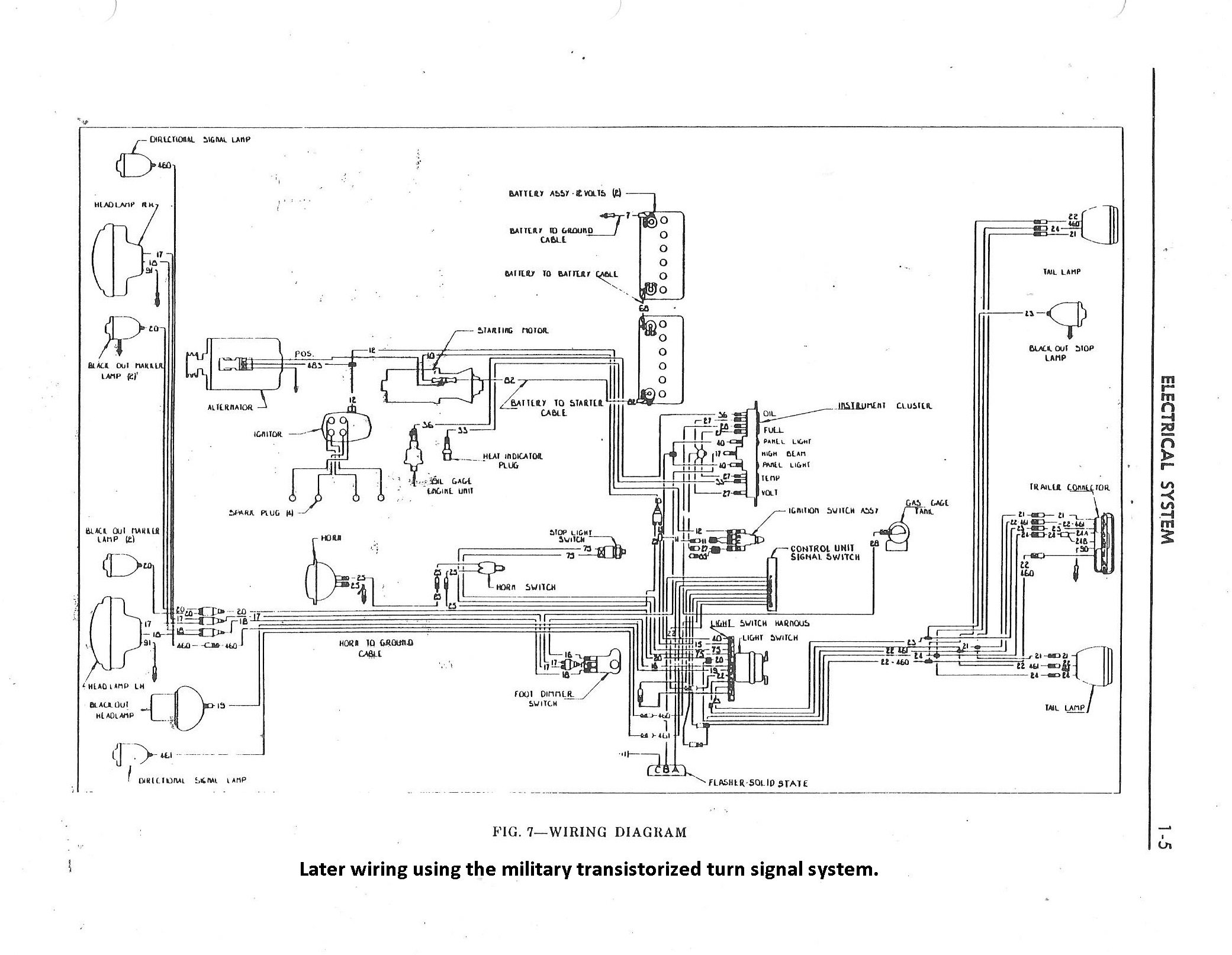 willys jeep wiring diagram leviton 3 way dimmer switch m38 18 images