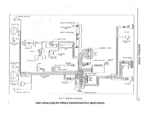 small resolution of  m38 wiring diagram 18 wiring diagram images wiring s jeep cj2a wiring diagram
