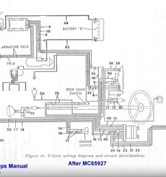 1949 willys jeep wiring diagram 1949 willys jeep parts m38 army jeep wiring schematic m38 army [ 1670 x 1025 Pixel ]