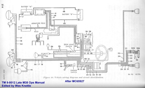 small resolution of 1949 willys jeep wiring diagram 1949 willys jeep parts m38 army jeep wiring schematic m38 army