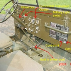 Willys Jeep Wiring Diagram Chevy S10 Starter Willysmjeeps :: M38a1, M170, M38a1 Cdn Survey Guide Dash