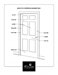 Door Diagram & FilePanel Door.jpg Sc 1 St Wikimedia Commons