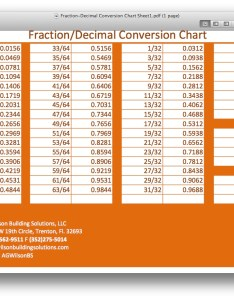Related posts also fraction decimal conversion chart   wilson building solutions rh wilsonbuildingsolutions