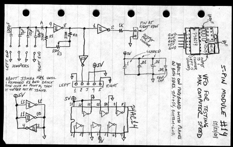 74S124 DATASHEET PDF