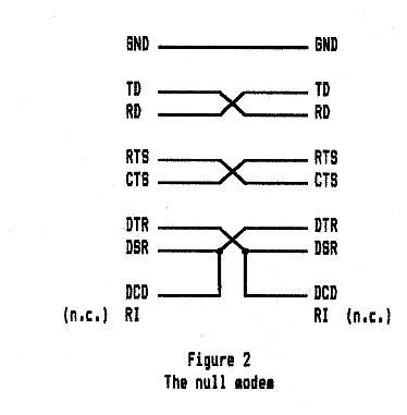 RS-232 primer (WilsonMinesCo.com)