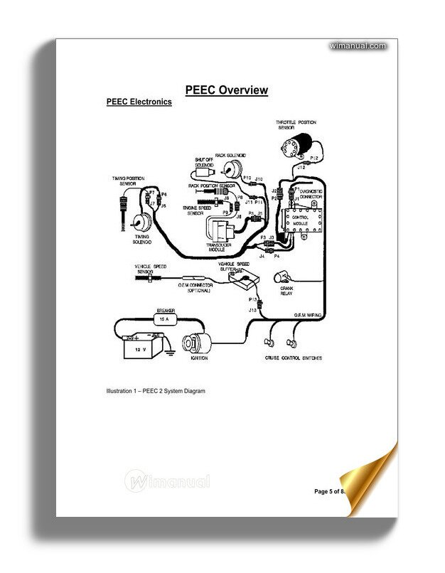 Arctic Cat 2011 Dvx 90 And 90 Utility Service Manual