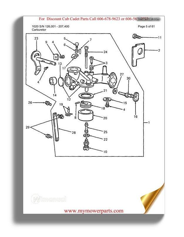 Grove Pat Load Moment Indicator Iflex5 Operator Manual