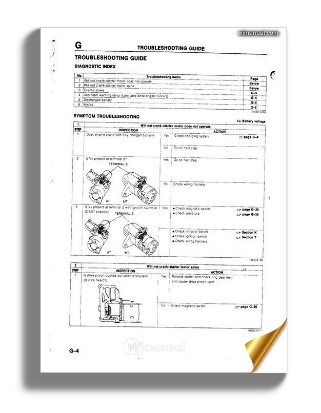 Liugong 968 Wheel Loader Parts Manual