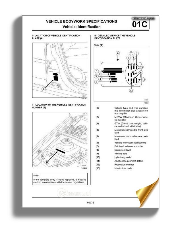 Iveco Daily Shop Manual