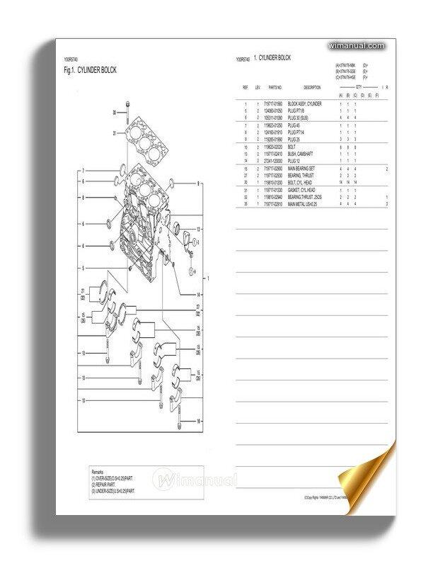 Yanmar 3tnv76 Gge Parts Catalog Engine