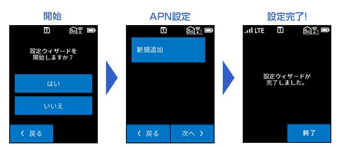 Aterm MR05LN機能説明参考画像 APNの設定編