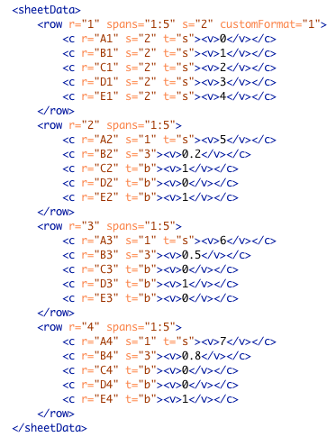 Workbook1SheetDataXML