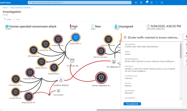 Azure Sentinel dashboard from Microsoft 365 Security blog post