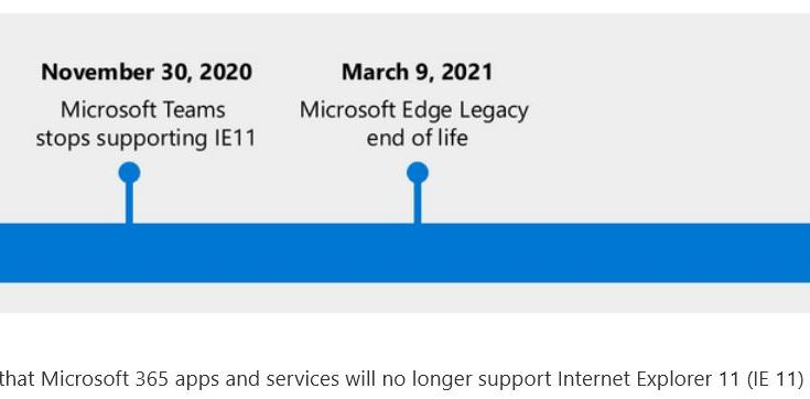IE retirement timeline from MS August announcement
