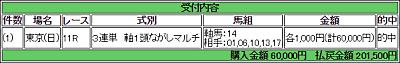 2015-0524_tokyo11_kuriyama_umatan