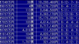 【WIN5向け】2018.5.20WIN5対象レースの展望