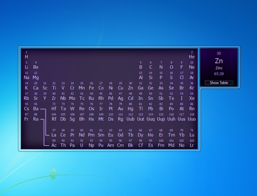 periodic table windows 7