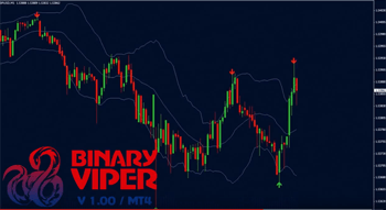 Free Binary Options Indicator For MT4 Binary Viper V 10