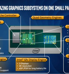 intel and amd announce first core i5 i7 chips with integrated radeon graphics [ 1280 x 671 Pixel ]