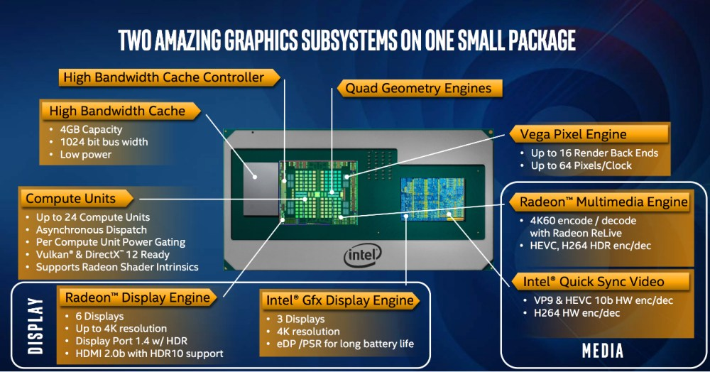 medium resolution of intel and amd announce first core i5 i7 chips with integrated radeon graphics