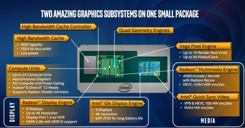small resolution of intel and amd announce first core i5 i7 chips with integrated radeon graphics