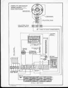 32 Volt & 110 Volt Model 327 Owners Manual