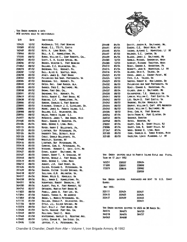 WTB: Van Orden Model 70's and Model 70's Serial Number