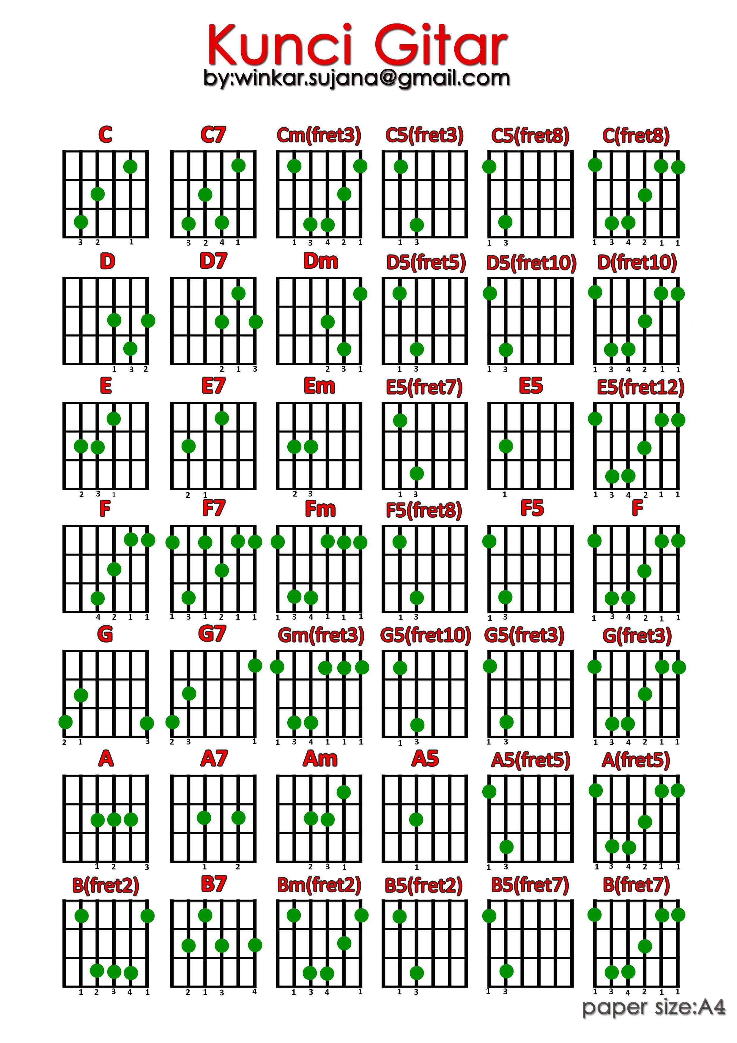 Kunci Gitar  newhairstylesformen2014com