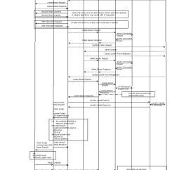 Pstn Call Flow Diagram 4g91 Carburetor Wiring 4g Windancer Stairway To Heaven