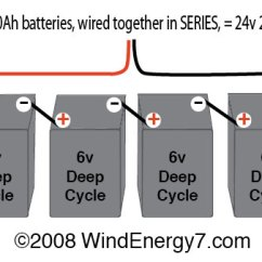 Battery Relocation Wiring Diagram Algebra Mapping Definition 12 Volt 4 If Each Roof Turbine Is 24v How Can 2 Be Togetherif