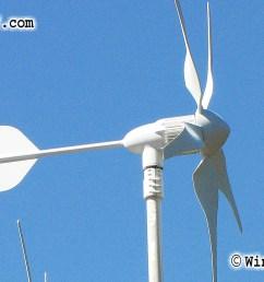 roofmill roof wind t  [ 1278 x 720 Pixel ]
