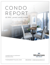 Condo Report