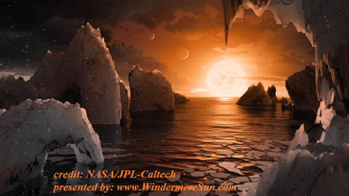 possible surface of TRAPPIST-1f, using the Spitzer Space Telescope and ground-based telescopes have discovered that there are seven Earth-size planets in the system final