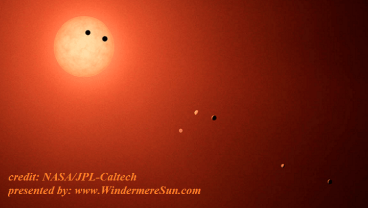 the seven planets orbiting TRAPPIST-1, and ultra-cool dwarf star, as they might look as viewed from Earth using a fictional, incredibly powerful telescope, credit NASA JPL Caltech final