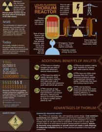thorium3