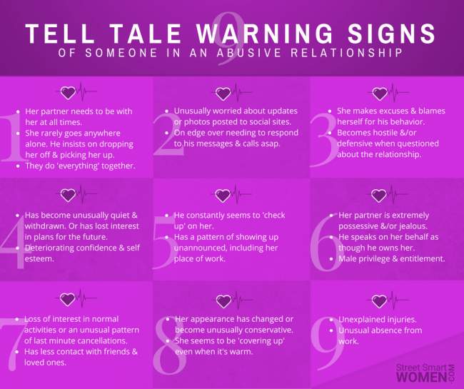 Signs a Friend is in an Abusive Relationship