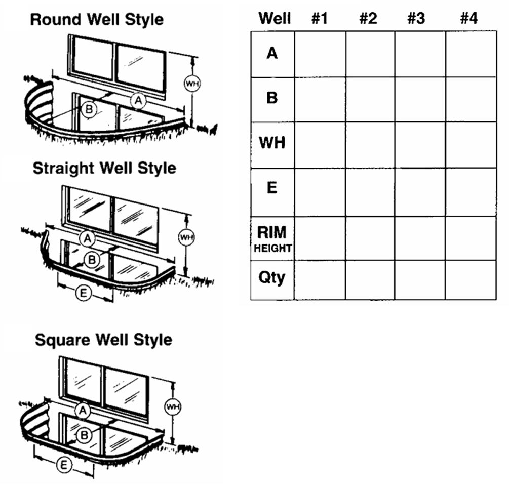 How Make Above Ground Garden Box