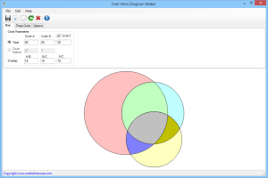 Download Free Venn Diagram Maker 1000