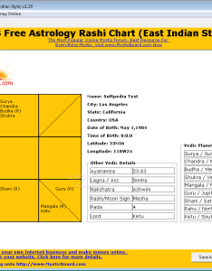 also download mb free astrology rashi chart east indian style rh softpedia