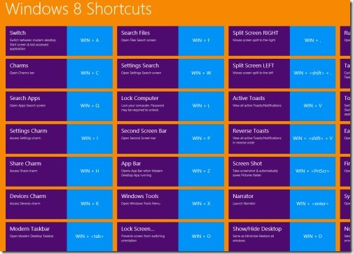 Windows 8 Shortcuts app