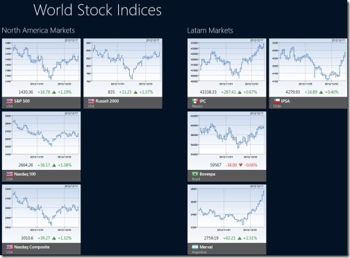 Stock Market Windows 8 apps