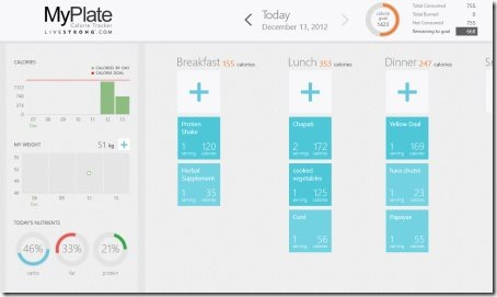 Windows 8 Calorie Tracker Apps