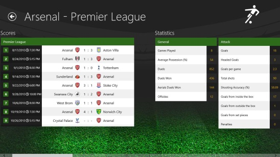 THE Football App - team (Arsenal)