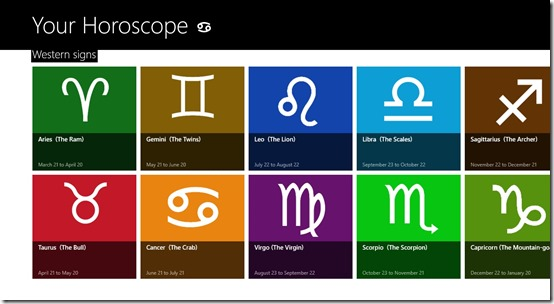 Your Horoscope