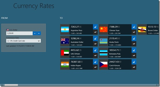 Currency Rates Converter- Convert
