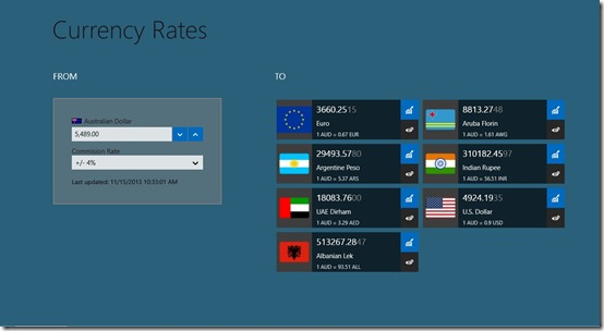 Currency Rates Converter